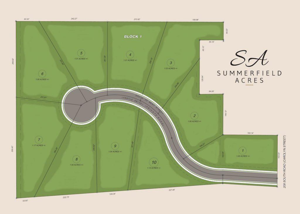 Summerfield Acres new development boise